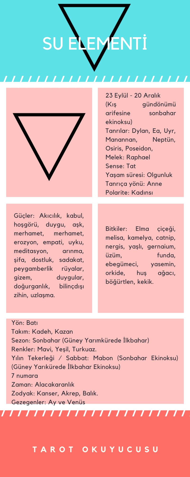 YENGEÇ - AKREP - BALIK SU ELEMENTİ DETAYLI ANALİZİ TAROT OKUYUCUSU